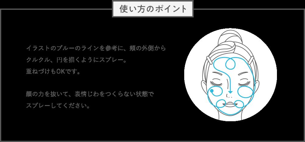 使い方のポイント イラストのブルーのラインを参考に、頬の外側からクルクル、円を描くようにスプレー。重ねづけもOKです。顔の力を抜いて、表情じわをつくらない状態でスプレーしてください。